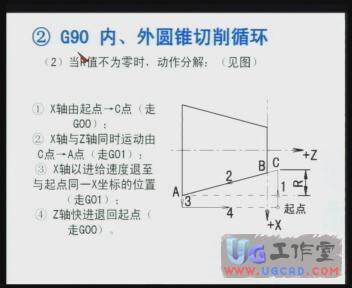 广州数控GSK980视频