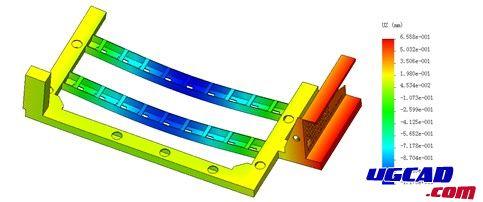 电动汽车动力电池组散热特性数值模拟研究(三种排列方式)